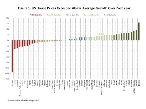 house_prices_graph_1